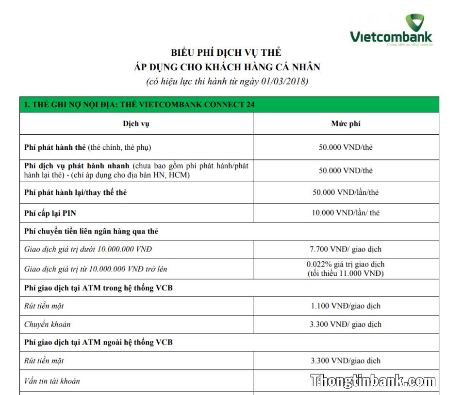 lam-the-visa-vietcombank-mat-bao-nhieu-tien-2
