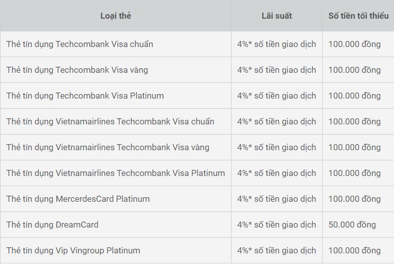 cach-tinh-lai-suat-the-tin-dung-techcombank-2